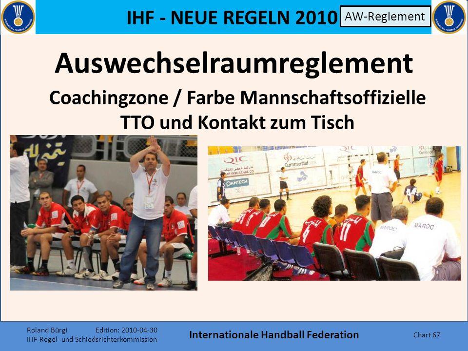 IHF - NEUE REGELN 2010 Internationale Handball Federation Chart 66 Erl. 6 Dies gilt auch falls der Spieler noch nicht in Ballbesitz ist, aber für eine