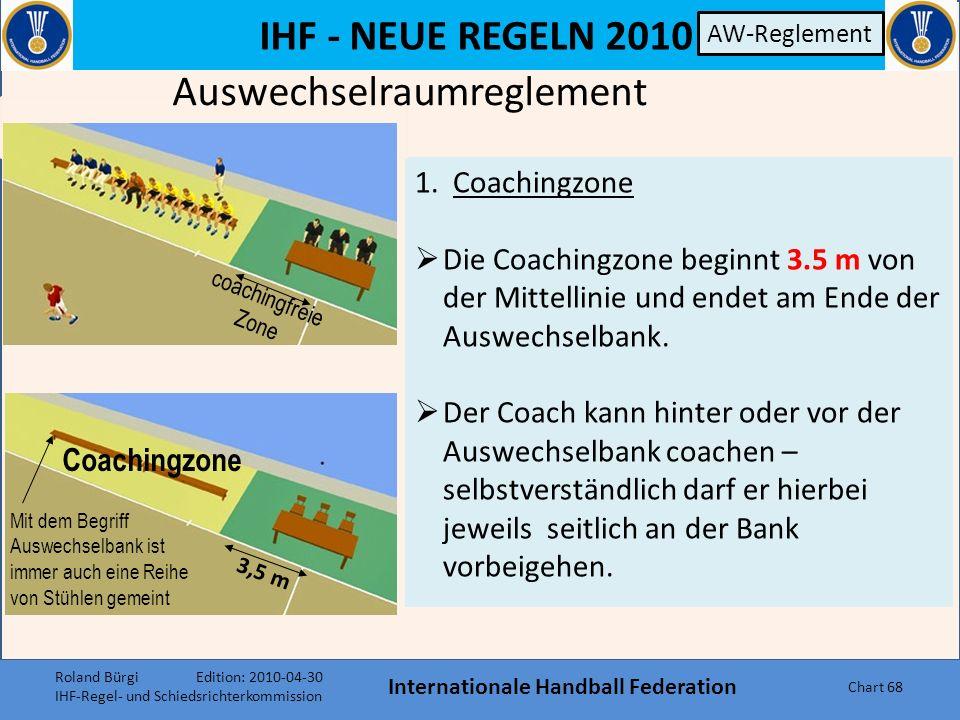 IHF - NEUE REGELN 2010 Auswechselraumreglement Internationale Handball Federation Chart 67 Coachingzone / Farbe Mannschaftsoffizielle TTO und Kontakt zum Tisch AW-Reglement Roland Bürgi Edition: 2010-04-30 IHF-Regel- und Schiedsrichterkommission