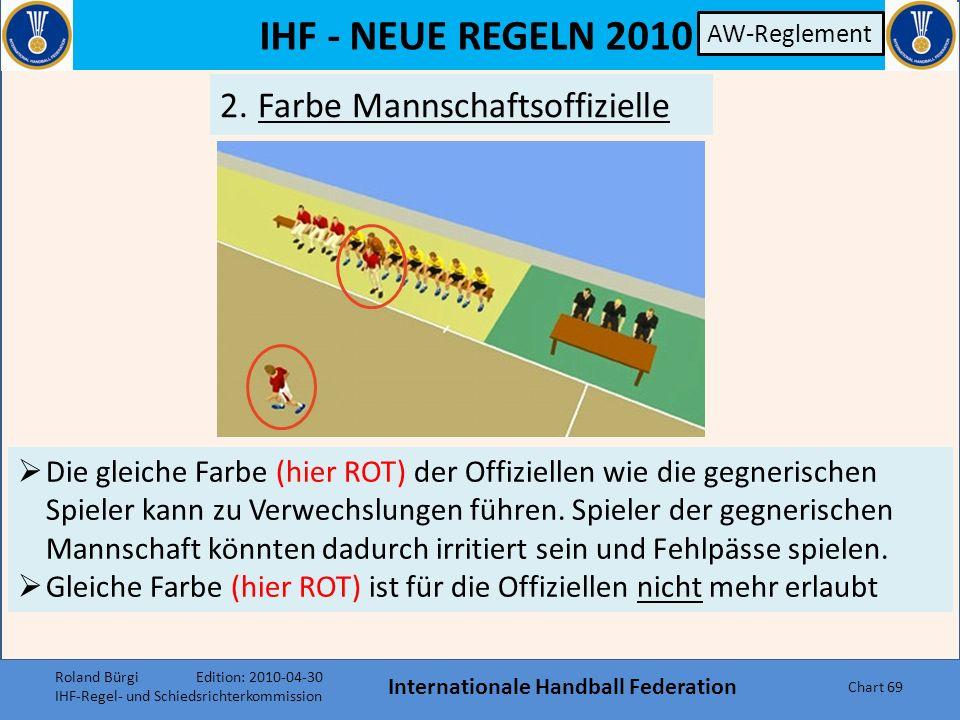 IHF - NEUE REGELN 2010 Internationale Handball Federation Chart 68 1.Coachingzone Die Coachingzone beginnt 3.5 m von der Mittellinie und endet am Ende der Auswechselbank.
