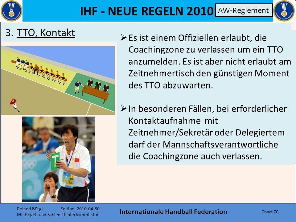 IHF - NEUE REGELN 2010 Internationale Handball Federation Chart 69 2.Farbe Mannschaftsoffizielle AW-Reglement Roland Bürgi Edition: 2010-04-30 IHF-Regel- und Schiedsrichterkommission Die gleiche Farbe (hier ROT) der Offiziellen wie die gegnerischen Spieler kann zu Verwechslungen führen.