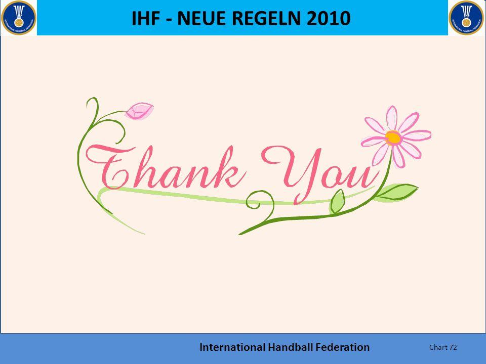 IHF - NEUE REGELN 2010 Internationale Handball Federation Chart 71 4.Generell Vergehen gegen das Auswechselraumreglement sind gemäss Regeln 16:1b, 16: