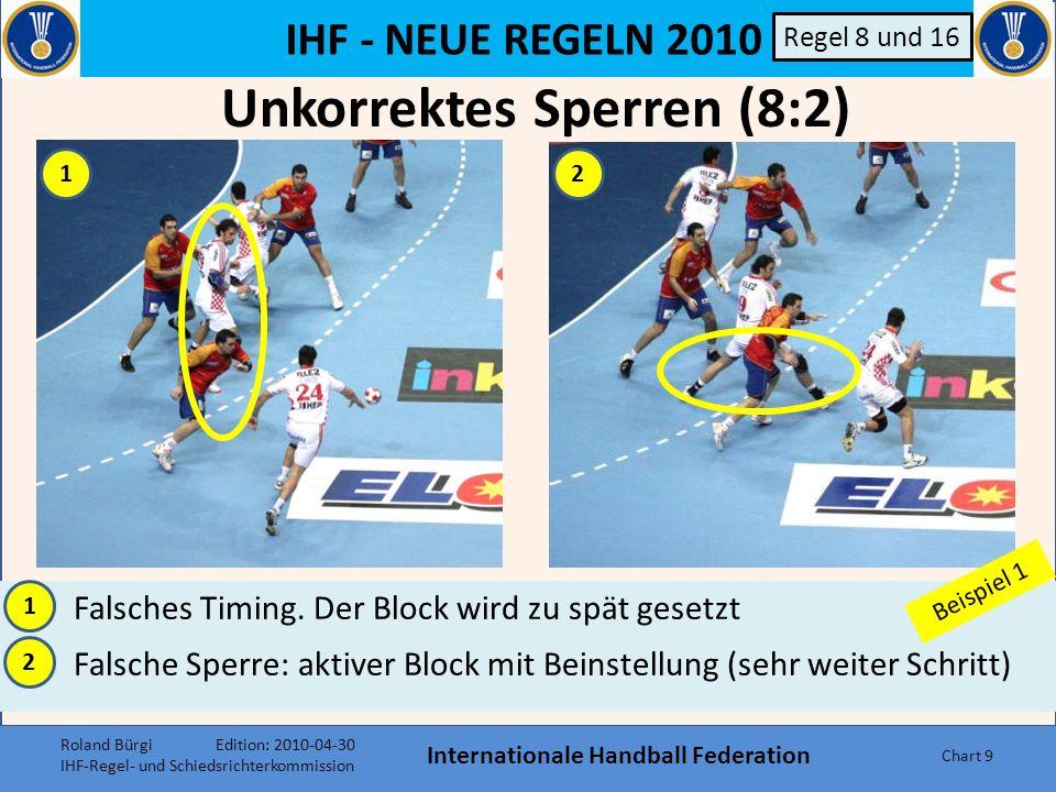IHF - NEUE REGELN 2010 Internationale Handball Federation Chart 39 Unsportlichkeiten 8:10 B Disqualifikation mit Bericht Regel 8 und 16 d)Wenn der Ball in der letzten Spielminute im Spiel ist und der gegnerischen Mannschaft durch ein Vergehen im Sinne von Regel 8:5 oder 8.6 die Chance genommen wird, in eine Torwurfsituation zu kommen oder eine klare Torgelegenheit zu erreichen, ist das Vergehen nicht nur mit Disqualifikation laut 8:5 oder 8:6 zu bestrafen, sondern es muss auch ein schriftlicher Bericht eingereicht werden.