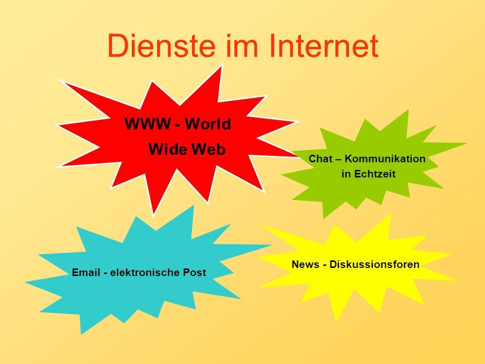 Die bekanntesten Internet-Dienste WWW - World Wide Web Email - elektronische Post