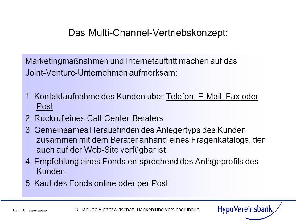 Seite 15 S/präs/Karlsruhe 8. Tagung Finanzwirtschaft, Banken und Versicherungen Das Multi-Channel-Vertriebskonzept: Marketingmaßnahmen und Internetauf