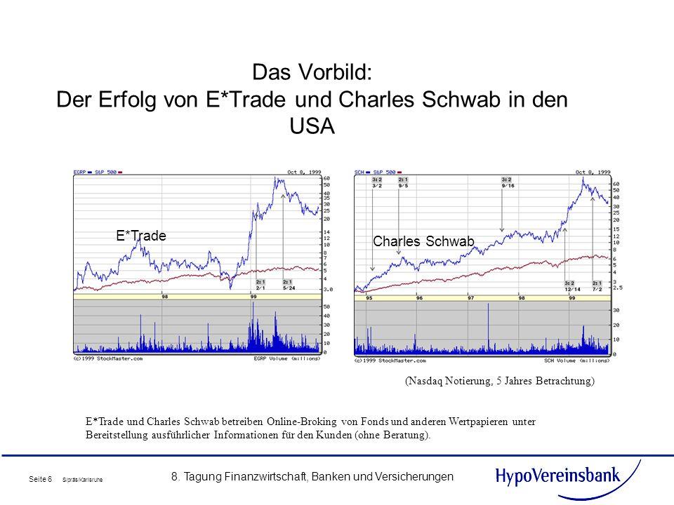 Seite 6 S/präs/Karlsruhe 8. Tagung Finanzwirtschaft, Banken und Versicherungen Das Vorbild: Der Erfolg von E*Trade und Charles Schwab in den USA E*Tra
