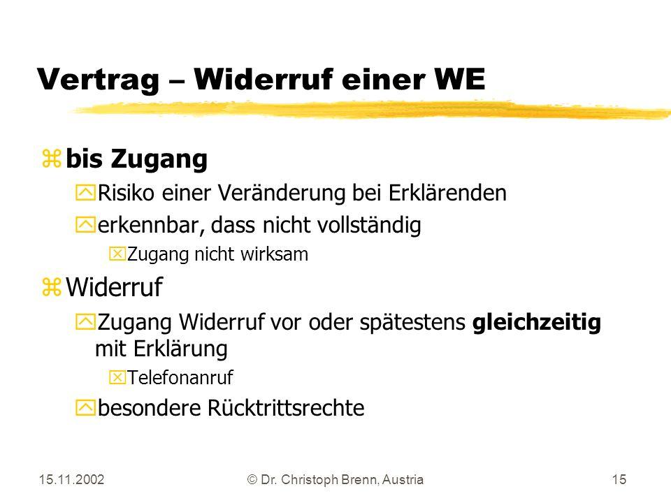 15.11.2002© Dr. Christoph Brenn, Austria15 Vertrag – Widerruf einer WE zbis Zugang yRisiko einer Veränderung bei Erklärenden yerkennbar, dass nicht vo