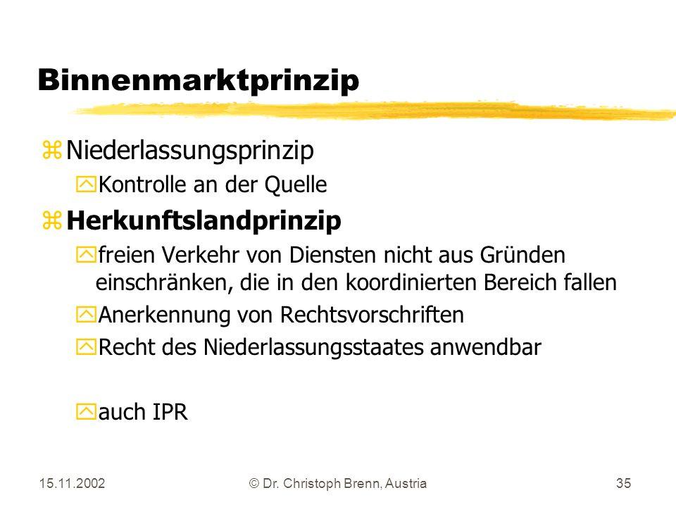 15.11.2002© Dr. Christoph Brenn, Austria35 Binnenmarktprinzip zNiederlassungsprinzip yKontrolle an der Quelle zHerkunftslandprinzip yfreien Verkehr vo
