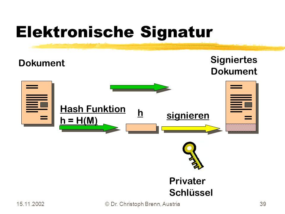 15.11.2002© Dr. Christoph Brenn, Austria39 Elektronische Signatur Hash Funktion h = H(M) h Dokument signieren Signiertes Dokument Privater Schlüssel