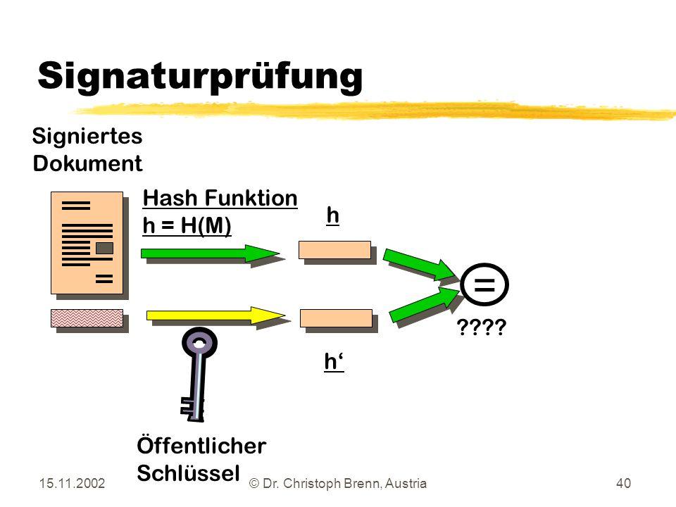 15.11.2002© Dr. Christoph Brenn, Austria40 Signaturprüfung h Signiertes Dokument Öffentlicher Schlüssel h = ???? Hash Funktion h = H(M)