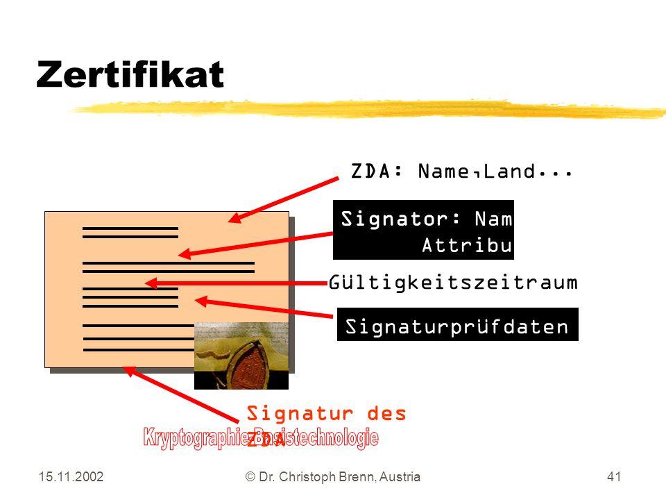 15.11.2002© Dr. Christoph Brenn, Austria41 Zertifikat ZDA: Name,Land... Signator: Name, Attribute Gültigkeitszeitraum Signaturprüfdaten Signatur des Z