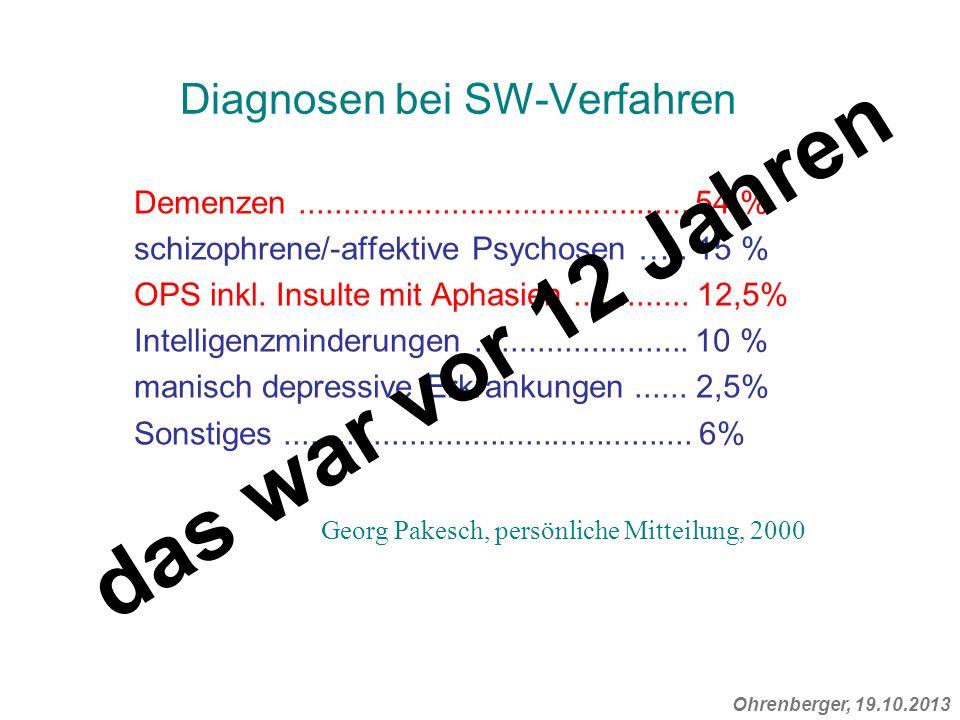 Ohrenberger, 19.10.2013 Diagnosen bei SW-Verfahren Demenzen............................................ 54 % schizophrene/-affektive Psychosen ….. 15