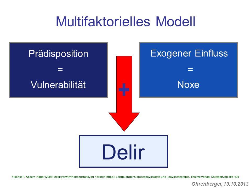 Ohrenberger, 19.10.2013 Multifaktorielles Modell Fischer P, Assem-Hilger (2003) Delir/Verwirrtheitszustand. In: Förstl H (Hrsg.) Lehrbuch der Gerontop