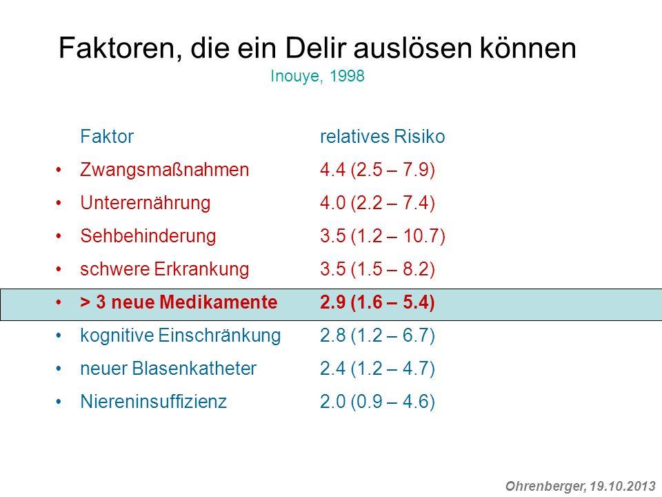 Ohrenberger, 19.10.2013 Faktoren, die ein Delir auslösen können Inouye, 1998 Faktorrelatives Risiko Zwangsmaßnahmen4.4 (2.5 – 7.9) Unterernährung4.0 (