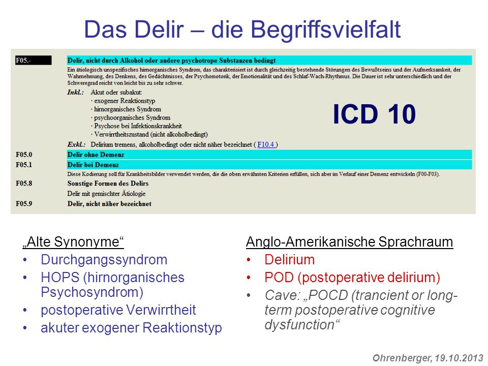 Ohrenberger, 19.10.2013 Faktoren, die ein Delir auslösen können Inouye, 1998 Faktorrelatives Risiko Zwangsmaßnahmen4.4 (2.5 – 7.9) Unterernährung4.0 (2.2 – 7.4) Sehbehinderung3.5 (1.2 – 10.7) schwere Erkrankung3.5 (1.5 – 8.2) > 3 neue Medikamente2.9 (1.6 – 5.4) kognitive Einschränkung2.8 (1.2 – 6.7) neuer Blasenkatheter2.4 (1.2 – 4.7) Niereninsuffizienz2.0 (0.9 – 4.6)