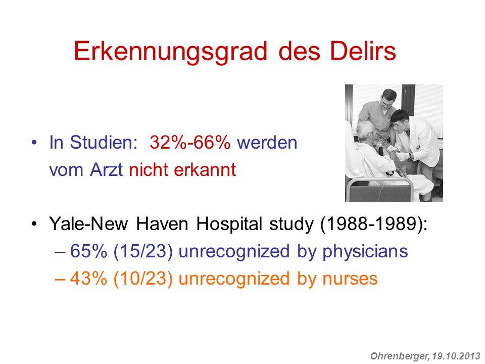 Ohrenberger, 19.10.2013 Erkennungsgrad des Delirs In Studien: 32%-66% werden vom Arzt nicht erkannt Yale-New Haven Hospital study (1988-1989): –65% (1