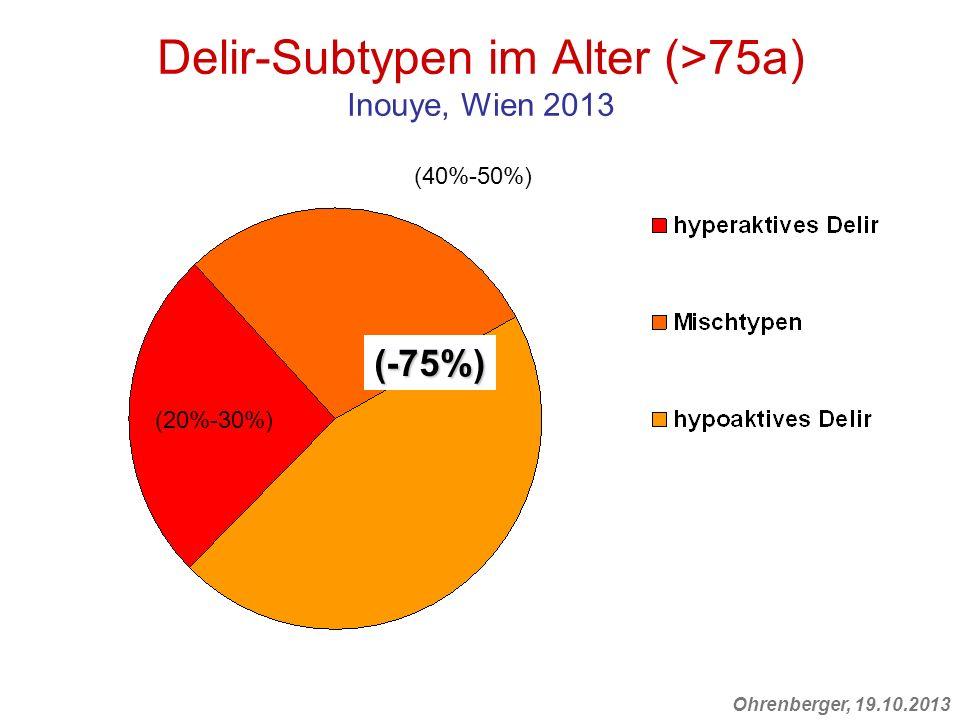 Ohrenberger, 19.10.2013 Delir-Subtypen im Alter (>75a) Inouye, Wien 2013 (-75%) (20%-30%) (40%-50%)