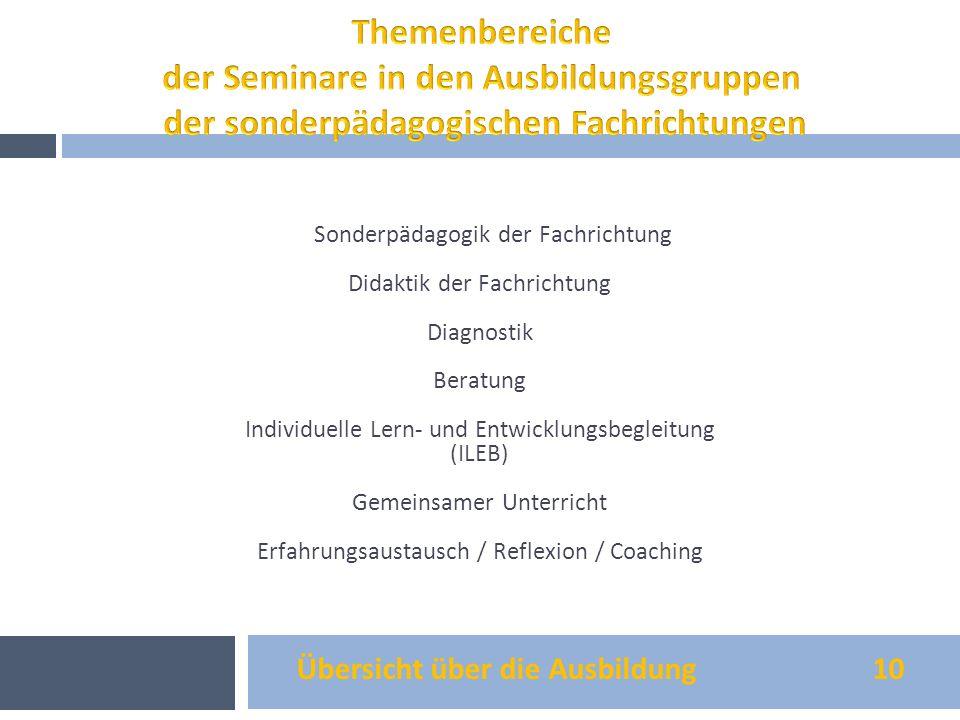 Übersicht über die Ausbildung 10 Sonderpädagogik der Fachrichtung Didaktik der Fachrichtung Diagnostik Beratung Individuelle Lern- und Entwicklungsbeg