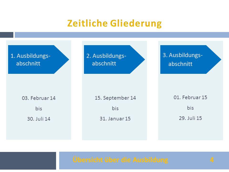 Übersicht über die Ausbildung 4 1. Ausbildungs- abschnitt 2. Ausbildungs- abschnitt 03. Februar 14 bis 30. Juli 14 15. September 14 bis 31. Januar 15