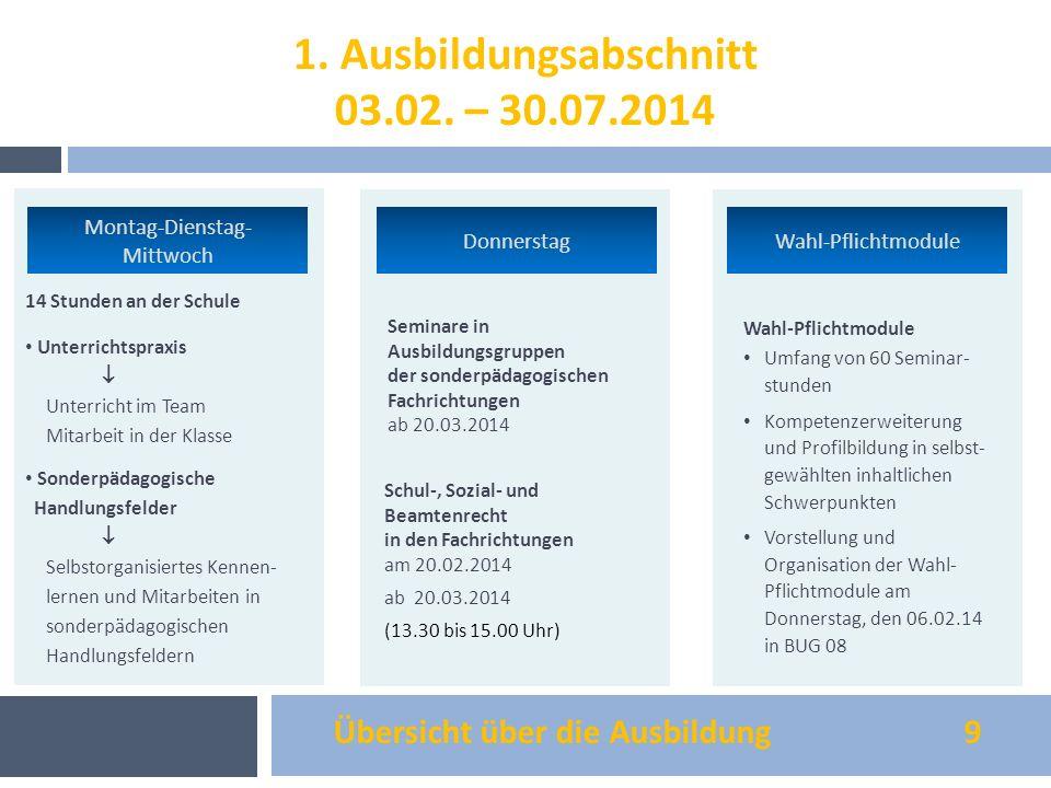 Übersicht über die Ausbildung 9 Schul-, Sozial- und Beamtenrecht in den Fachrichtungen am 20.02.2014 ab 20.03.2014 (13.30 bis 15.00 Uhr) Wahl-Pflichtm