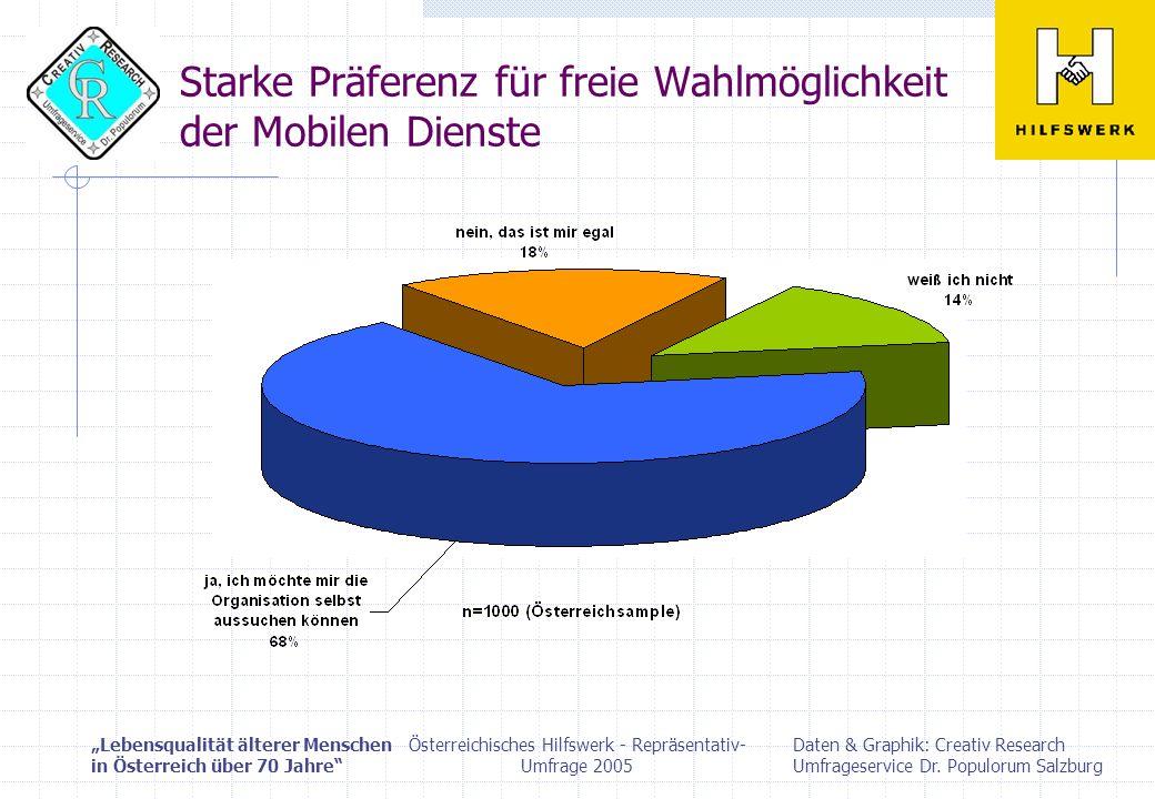 Lebensqualität älterer Menschen in Österreich über 70 Jahre Daten & Graphik: Creativ Research Umfrageservice Dr. Populorum Salzburg Österreichisches H