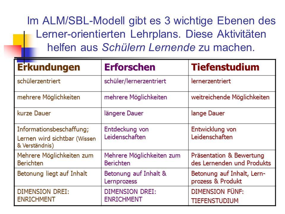 Im ALM/SBL-Modell gibt es 3 wichtige Ebenen des Lerner-orientierten Lehrplans. Diese Aktivitäten helfen aus Schülern Lernende zu machen. ErkundungenEr
