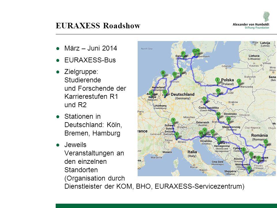 EURAXESS Roadshow März – Juni 2014 EURAXESS-Bus Zielgruppe: Studierende und Forschende der Karrierestufen R1 und R2 Stationen in Deutschland: Köln, Br