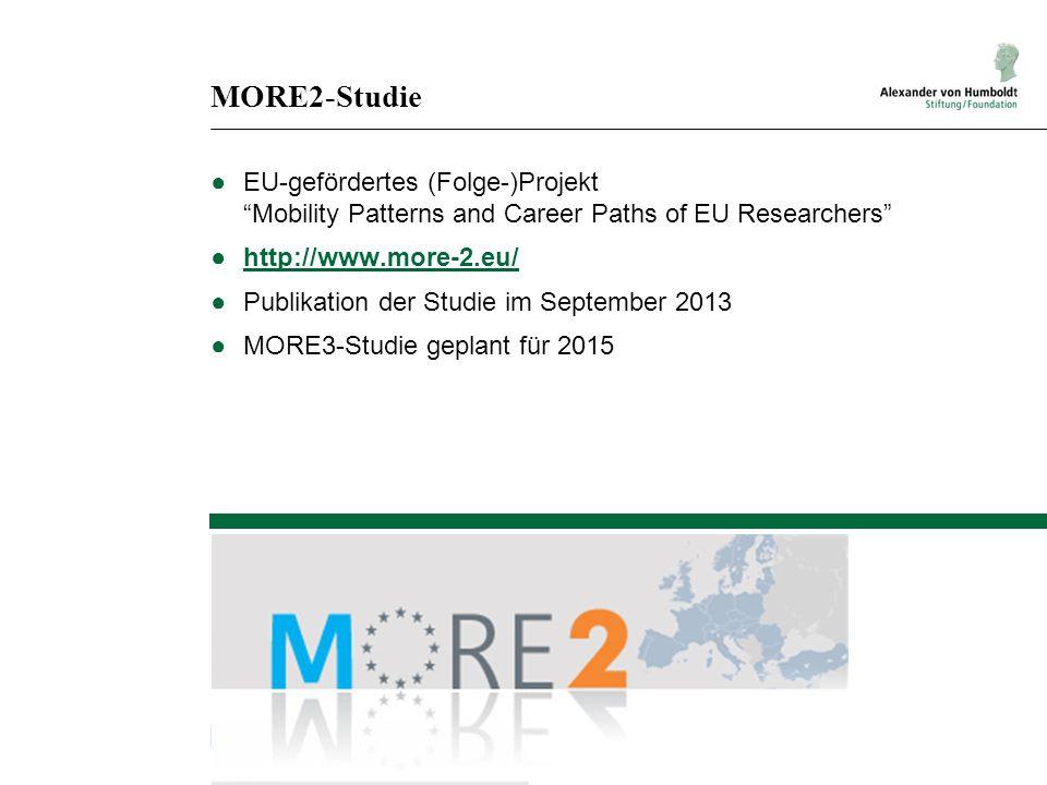 MORE2-Studie EU-gefördertes (Folge-)Projekt Mobility Patterns and Career Paths of EU Researchers http://www.more-2.eu/ Publikation der Studie im Septe