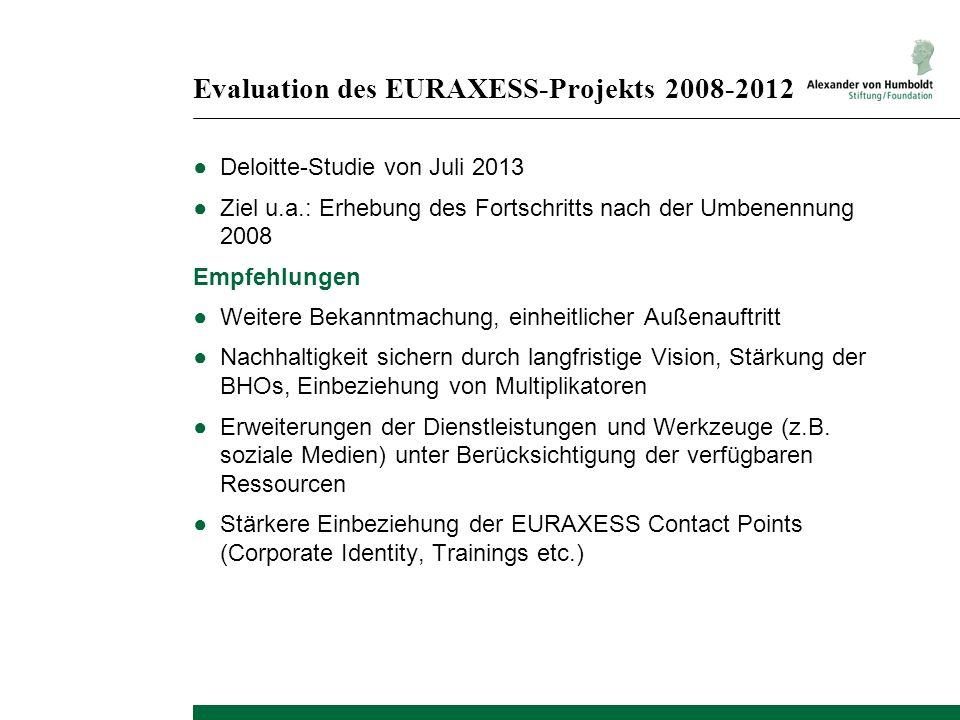 Evaluation des EURAXESS-Projekts 2008-2012 Deloitte-Studie von Juli 2013 Ziel u.a.: Erhebung des Fortschritts nach der Umbenennung 2008 Empfehlungen W