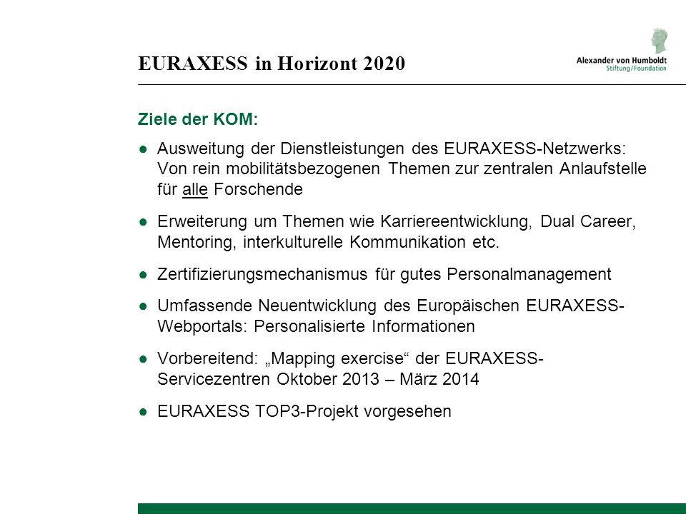 EURAXESS in Horizont 2020 Ziele der KOM: Ausweitung der Dienstleistungen des EURAXESS-Netzwerks: Von rein mobilitätsbezogenen Themen zur zentralen Anl