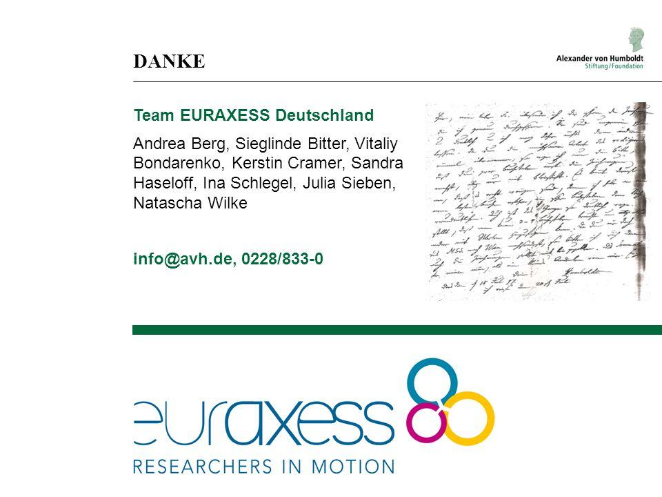 DANKE Team EURAXESS Deutschland Andrea Berg, Sieglinde Bitter, Vitaliy Bondarenko, Kerstin Cramer, Sandra Haseloff, Ina Schlegel, Julia Sieben, Natasc