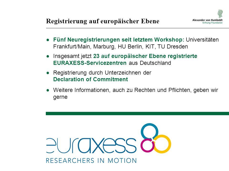 Registrierung auf europäischer Ebene Fünf Neuregistrierungen seit letztem Workshop: Universitäten Frankfurt/Main, Marburg, HU Berlin, KIT, TU Dresden