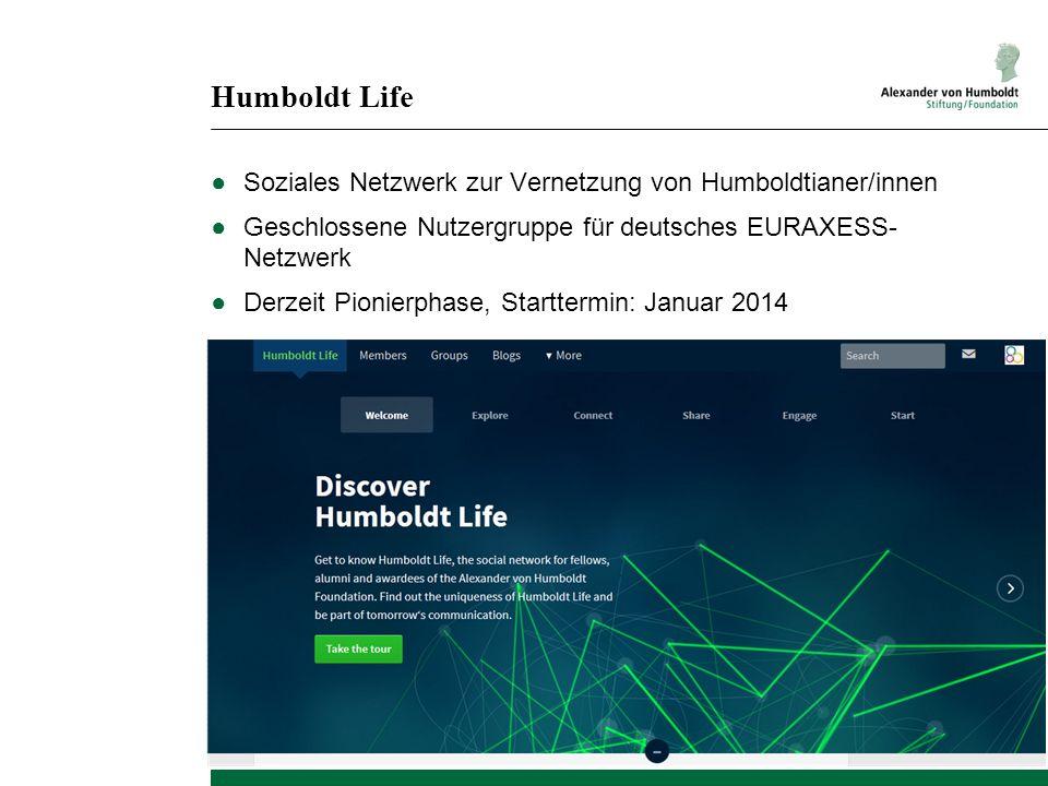 Humboldt Life Soziales Netzwerk zur Vernetzung von Humboldtianer/innen Geschlossene Nutzergruppe für deutsches EURAXESS- Netzwerk Derzeit Pionierphase