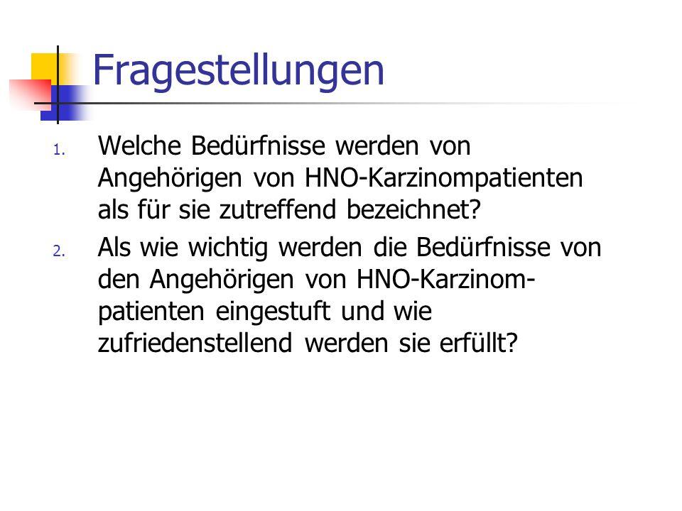 Fragestellungen 1. Welche Bedürfnisse werden von Angehörigen von HNO-Karzinompatienten als für sie zutreffend bezeichnet? 2. Als wie wichtig werden di