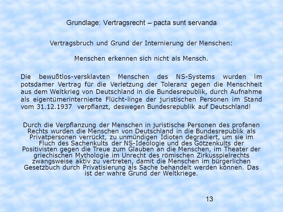 13 Grundlage: Vertragsrecht – pacta sunt servanda Vertragsbruch und Grund der Internierung der Menschen: Menschen erkennen sich nicht als Mensch. Die