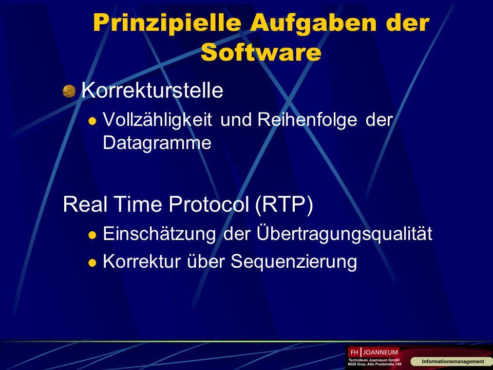 Prinzipielle Aufgaben der Software Korrekturstelle Vollzähligkeit und Reihenfolge der Datagramme Real Time Protocol (RTP) Einschätzung der Übertragung