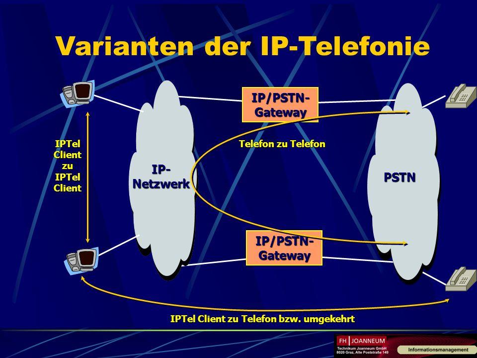 IP- Netzwerk PSTN IP/PSTN- Gateway IPTel Client zu Telefon bzw. umgekehrt IPTel Client zu IPTel Client Telefon zu Telefon Varianten der IP-Telefonie