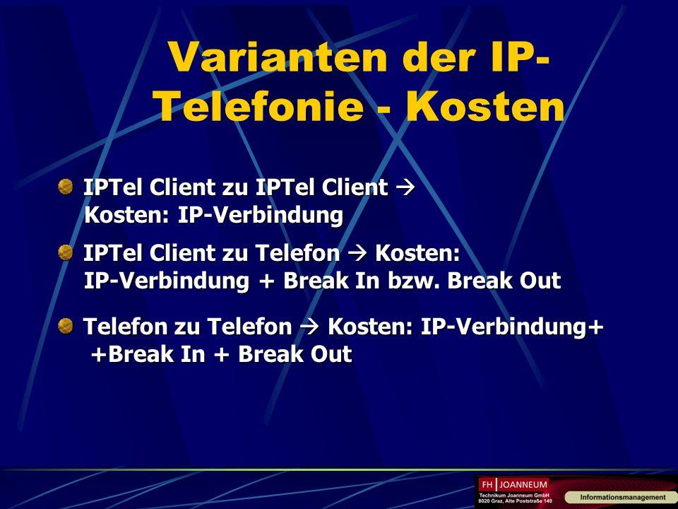 Varianten der IP- Telefonie - Kosten IPTel Client zu IPTel Client IPTel Client zu IPTel Client Kosten: IP-Verbindung Kosten: IP-Verbindung IPTel Clien