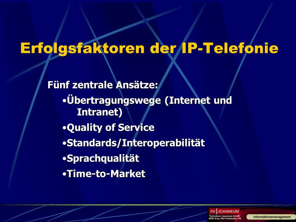 Erfolgsfaktoren der IP-Telefonie Fünf zentrale Ansätze: Übertragungswege (Internet und Intranet)Übertragungswege (Internet und Intranet) Quality of Se