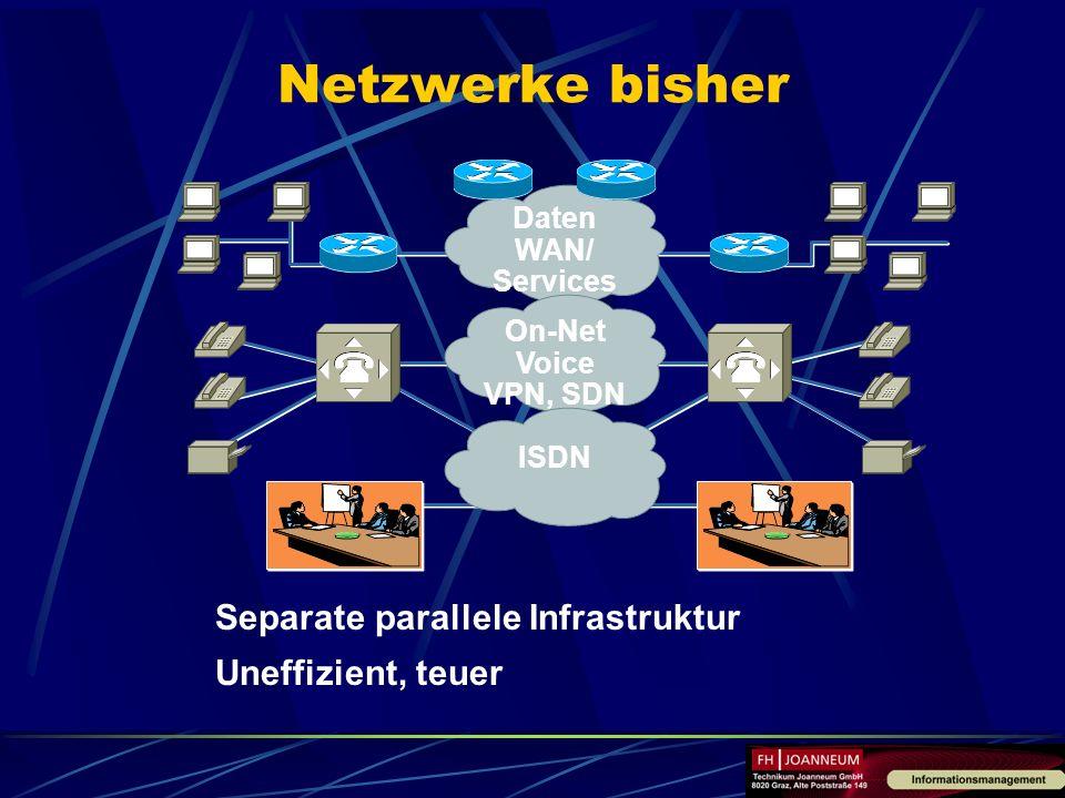 Technik der digitalen PSTN-Telefonie Public Switched Telephony Network –Durchschaltung digitaler Duplexkanäle für die Dauer eines Gespräches Bandbreite 3,1 kHz Frequenzen 0,3 bis 3,4 kHZ Abtastung 8kHz (=125 s) Codierung 8 bit nichtlinear (PCM) Bandbreite 64 kbit/s Verschwendung von Bandbreite