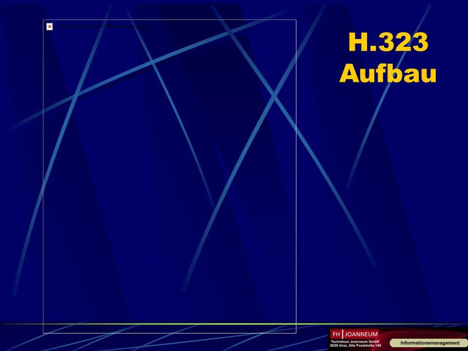 H.323 Aufbau