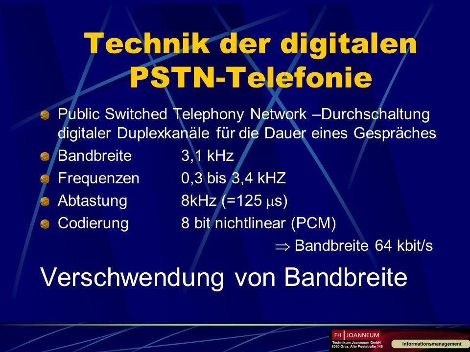 Technik der digitalen PSTN-Telefonie Public Switched Telephony Network –Durchschaltung digitaler Duplexkanäle für die Dauer eines Gespräches Bandbreit