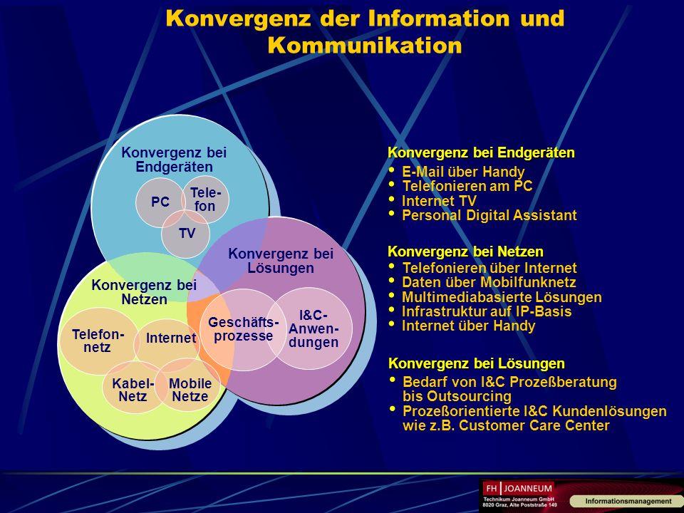 Konvergenz bei Endgeräten PC Tele- fon TV Konvergenz bei Netzen Telefon- netz Internet Kabel- Netz Mobile Netze Konvergenz bei Lösungen Geschäfts- pro