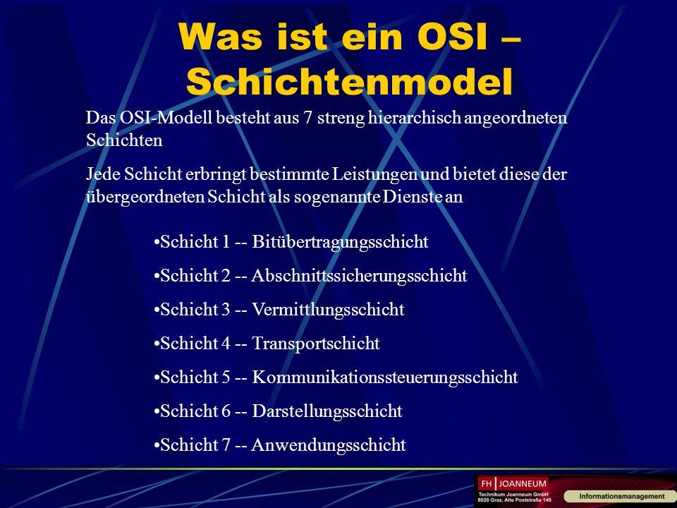 Was ist ein OSI – Schichtenmodel Das OSI-Modell besteht aus 7 streng hierarchisch angeordneten Schichten Jede Schicht erbringt bestimmte Leistungen un