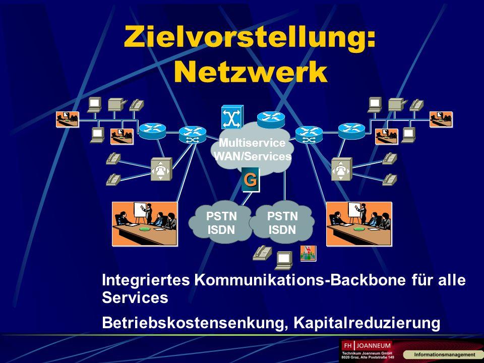 PSTN ISDN Multiservice WAN/Services PSTN ISDN G Zielvorstellung: Netzwerk Integriertes Kommunikations-Backbone für alle Services Betriebskostensenkung