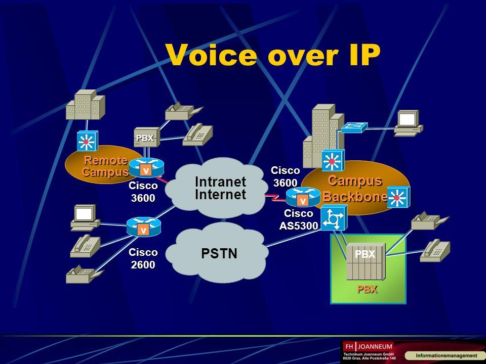 Campus Backbone PBX RemoteCampus PSTN PBX PBX Cisco AS5300 Cisco 3600 Cisco 2600 Intranet Internet Cisco 3600 v v v Voice over IP