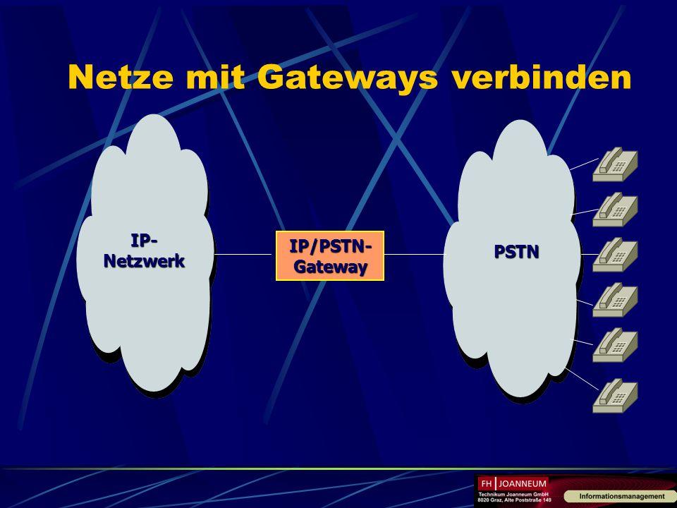 H.32x Protokollübericht 64 - 1920 no specific limits 28.8 (V.34) 33.4 (V.34Q) for low bitrate N-ISDN B-ISDN/ATM isoEthernet Ethernet PSTN Mobile 1990 1995 1996 1995 99/00 H.320 H.321 H.322 H.323 H.324 H.32M Standard Bandbreite [kbit/s] NetzwerkJahr