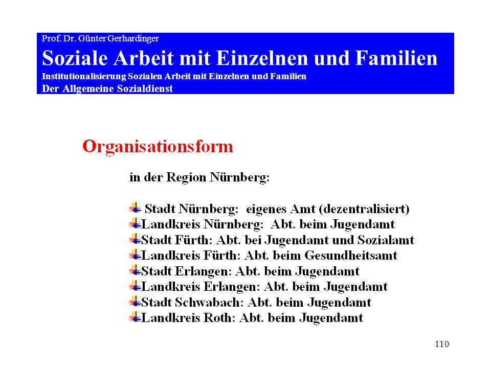 110 Prof. Dr. Günter Gerhardinger Soziale Arbeit mit Einzelnen und Familien Institutionalisierung Sozialen Arbeit mit Einzelnen und Familien Der Allge