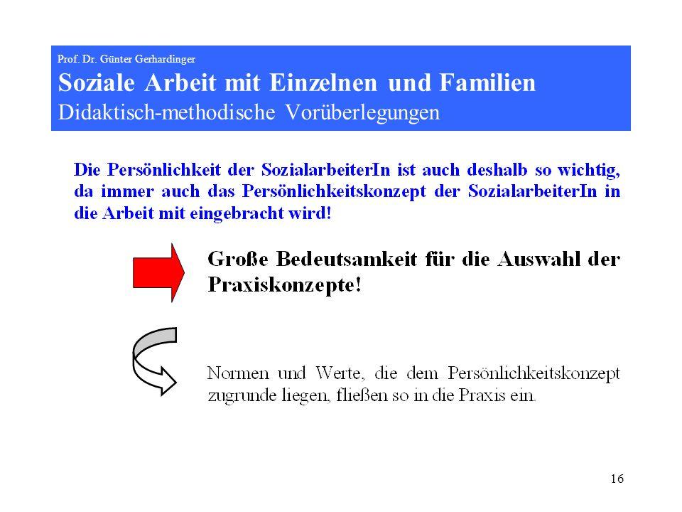 16 Prof. Dr. Günter Gerhardinger Soziale Arbeit mit Einzelnen und Familien Didaktisch-methodische Vorüberlegungen