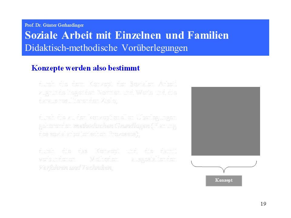 19 Prof. Dr. Günter Gerhardinger Soziale Arbeit mit Einzelnen und Familien Didaktisch-methodische Vorüberlegungen