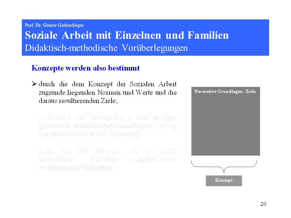 20 Prof. Dr. Günter Gerhardinger Soziale Arbeit mit Einzelnen und Familien Didaktisch-methodische Vorüberlegungen